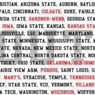 South Region - March Madness Complete Breakdown