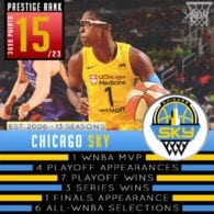 Chicago Sky WNBA Prestige Rank 2019