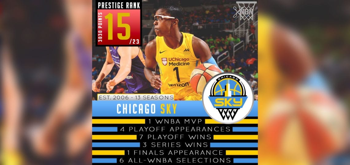 Chicago Sky – WNBA Prestige Rank 2019