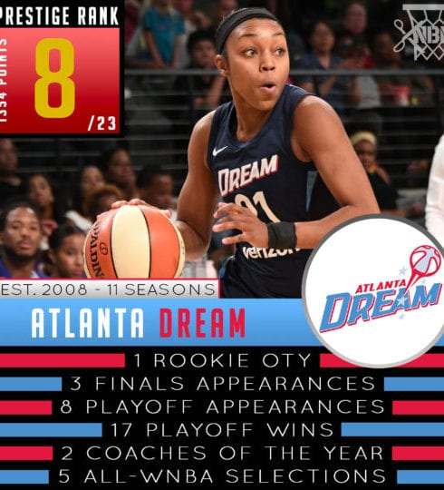Atlanta Dream - WNBA Prestige Rank 2019
