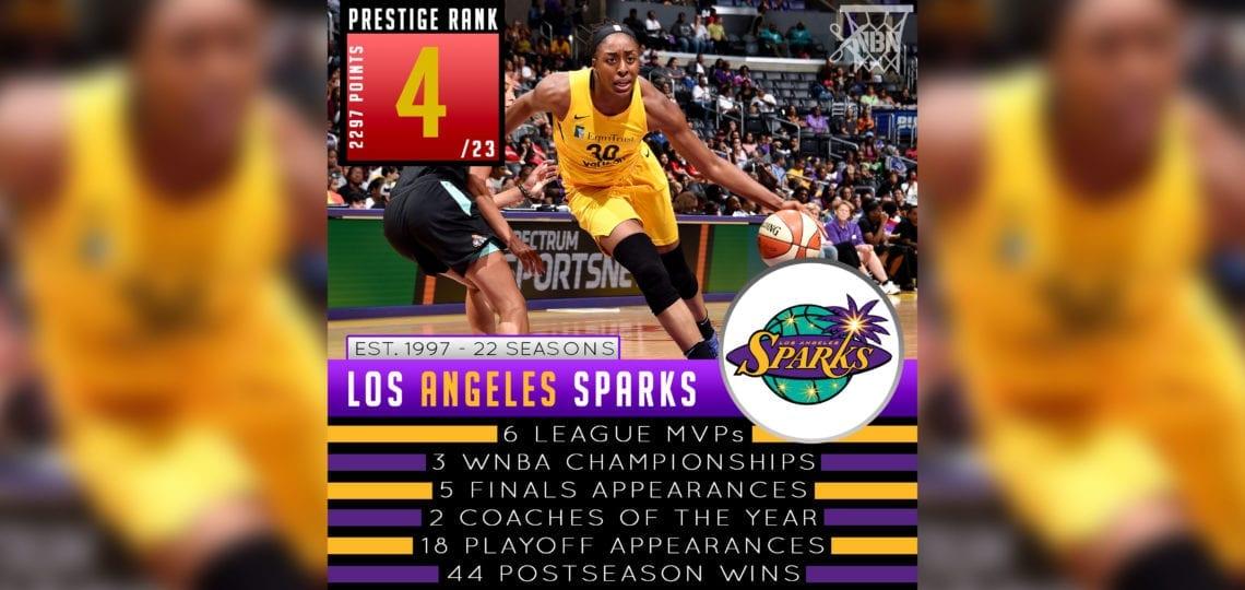 Los Angeles Sparks - WNBA Prestige Rank 2019 - Nothing But Nylon