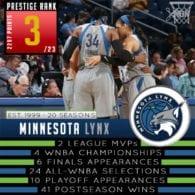 Minnesota Lynx - WNBA Prestige Rank 2019