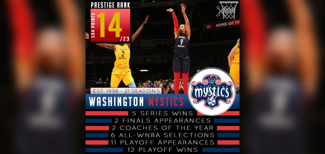Washington Mystics – WNBA Prestige Rank 2019