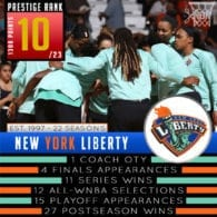 New York Liberty - WNBA Prestige Rank 2019