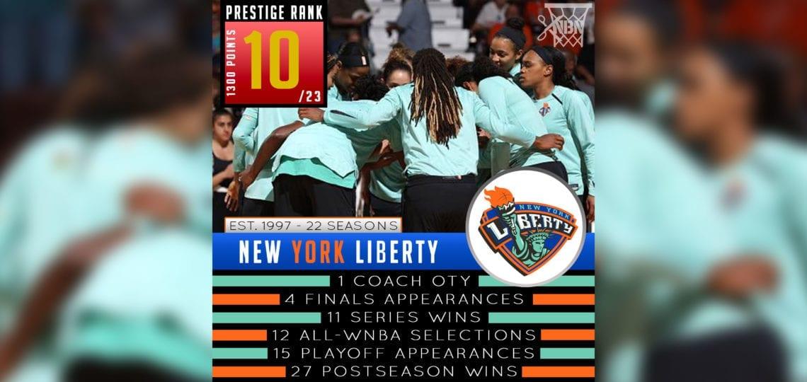 New York Liberty – WNBA Prestige Rank 2019
