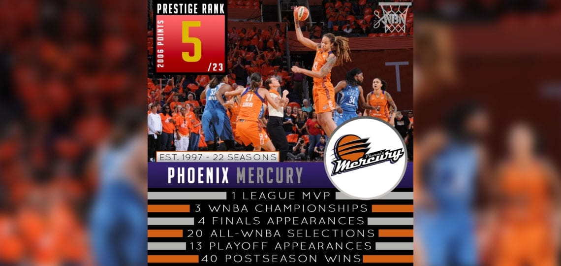 Phoenix Mercury - WNBA Prestige Rank 2019