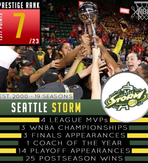 Seattle Storm - WNBA Prestige Rank 2019