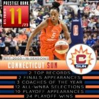 Connecticut Sun - WNBA Prestige Rank 2019