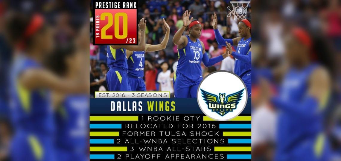 Dallas Wings – WNBA Prestige Rank 2019