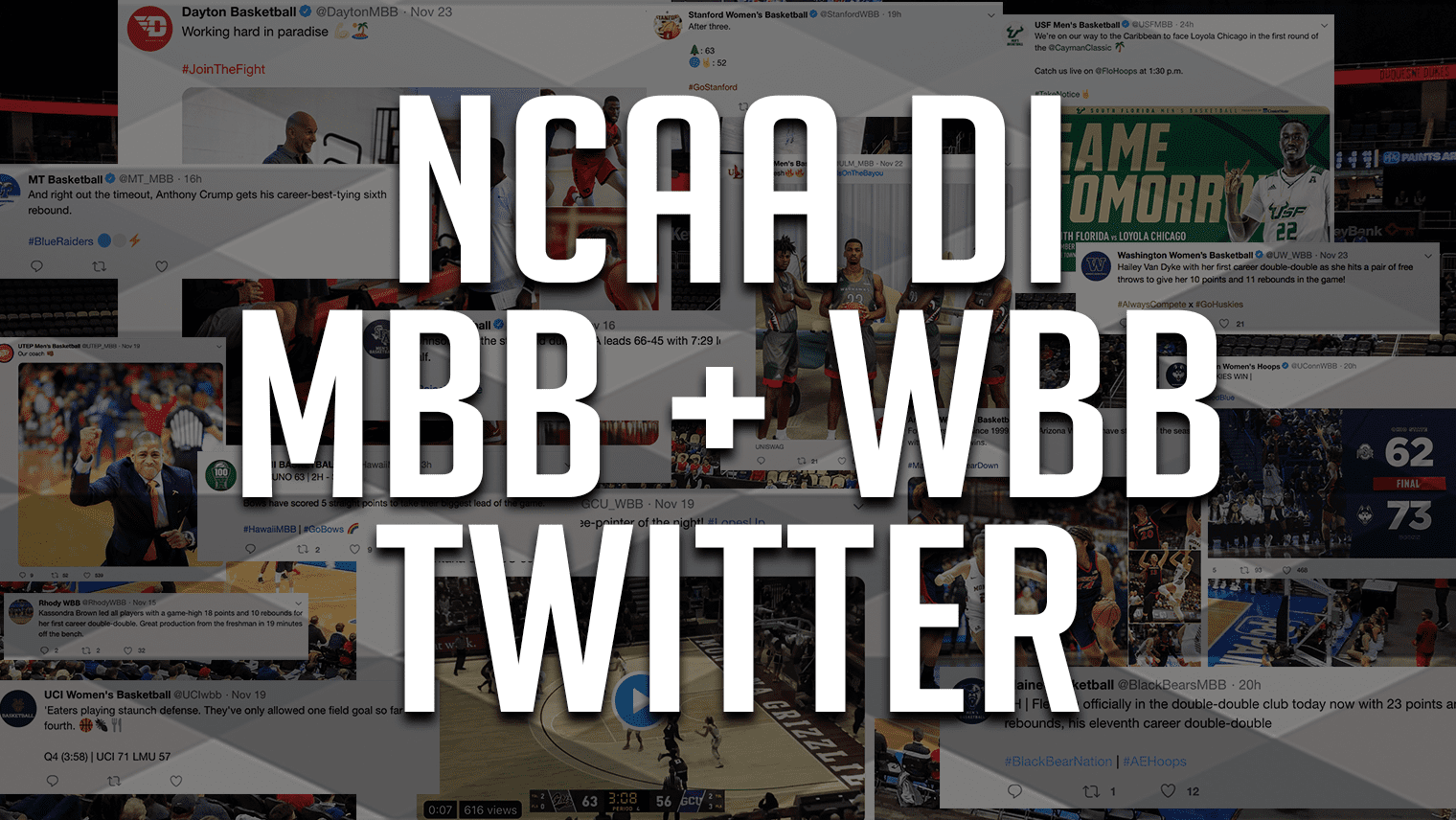 All NCAA Division I Basketball Twitter Accounts - MBB & WBB