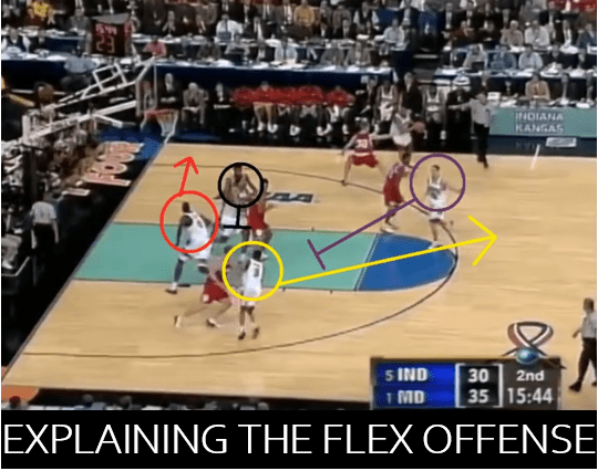 The flex offense is one of the most basic sets in hoops, and it can be great for teams with players who can play positionless basketball.