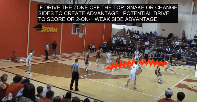 This video outlines how to best beat a 1-3-1 basketball zone, one of the most popular versions of zone defense in the sport.