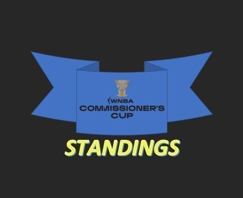 WNBA Commissioner's Cup Standings 2021